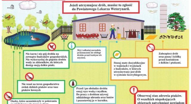 Komunikat Powiatowego Inspektora Weterynarii